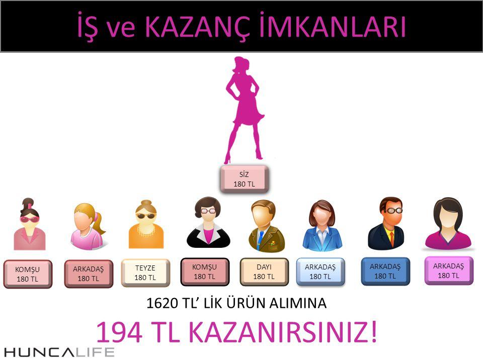 İŞ ve KAZANÇ İMKANLARI 194 TL KAZANIRSINIZ! 1620 TL' LİK ÜRÜN ALIMINA