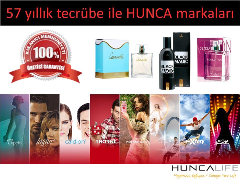 57 yıllık tecrübe ile HUNCA markaları