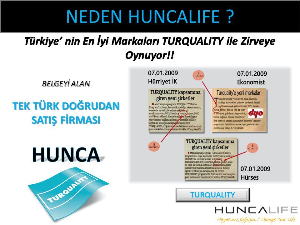 NEDEN HUNCALIFE Türkiye' nin En İyi Markaları TURQUALITY ile Zirveye Oynuyor!! BELGEYİ ALAN. TEK TÜRK DOĞRUDAN SATIŞ FİRMASI.