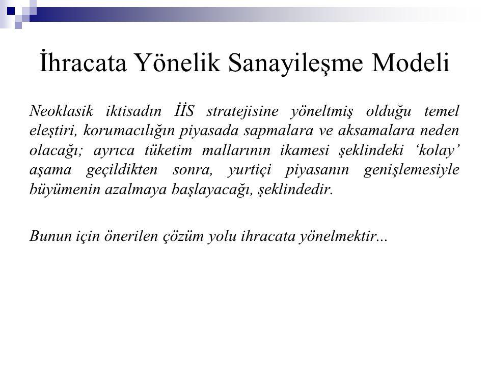 İhracata Yönelik Sanayileşme Modeli