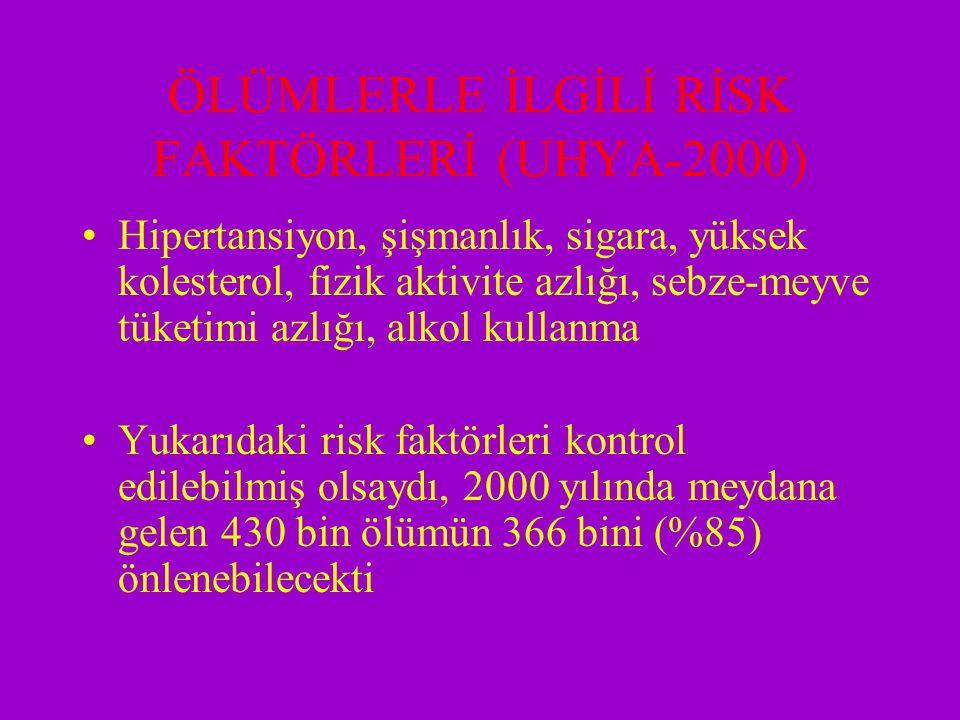 ÖLÜMLERLE İLGİLİ RİSK FAKTÖRLERİ (UHYA-2000)