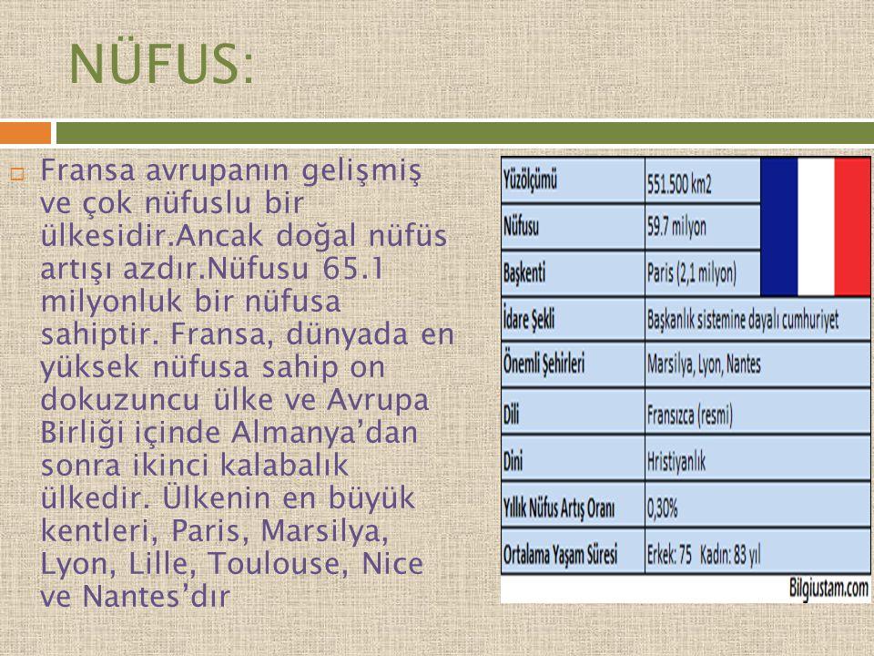 NÜFUS:
