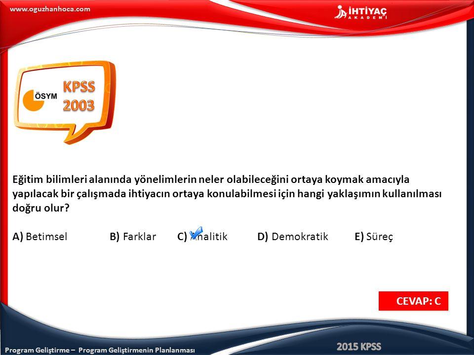 KPSS 2003.