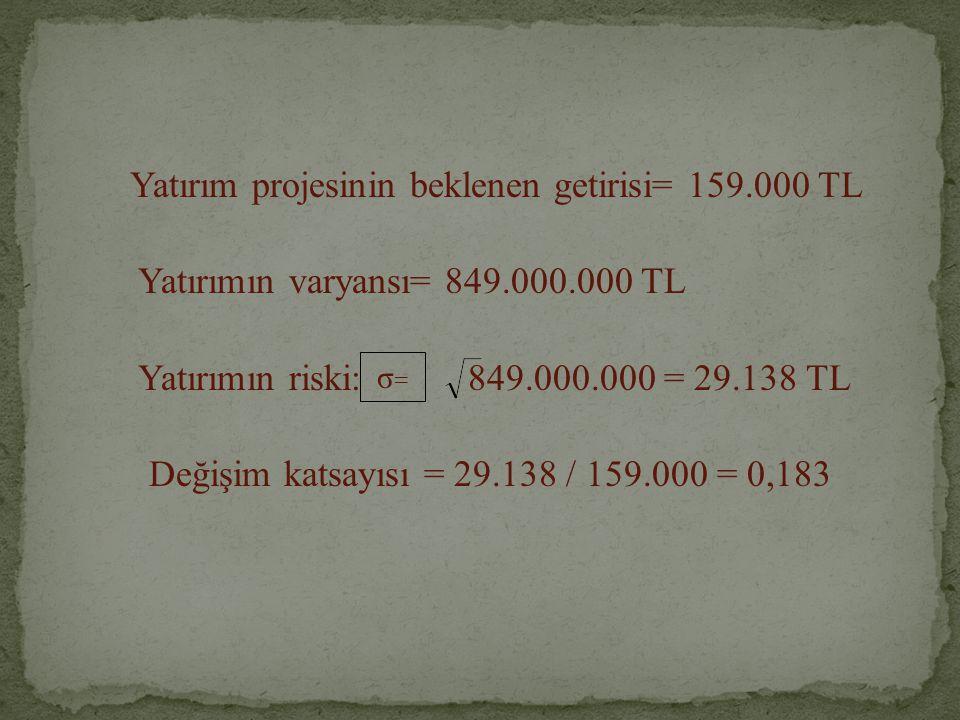 Yatırım projesinin beklenen getirisi= 159.000 TL
