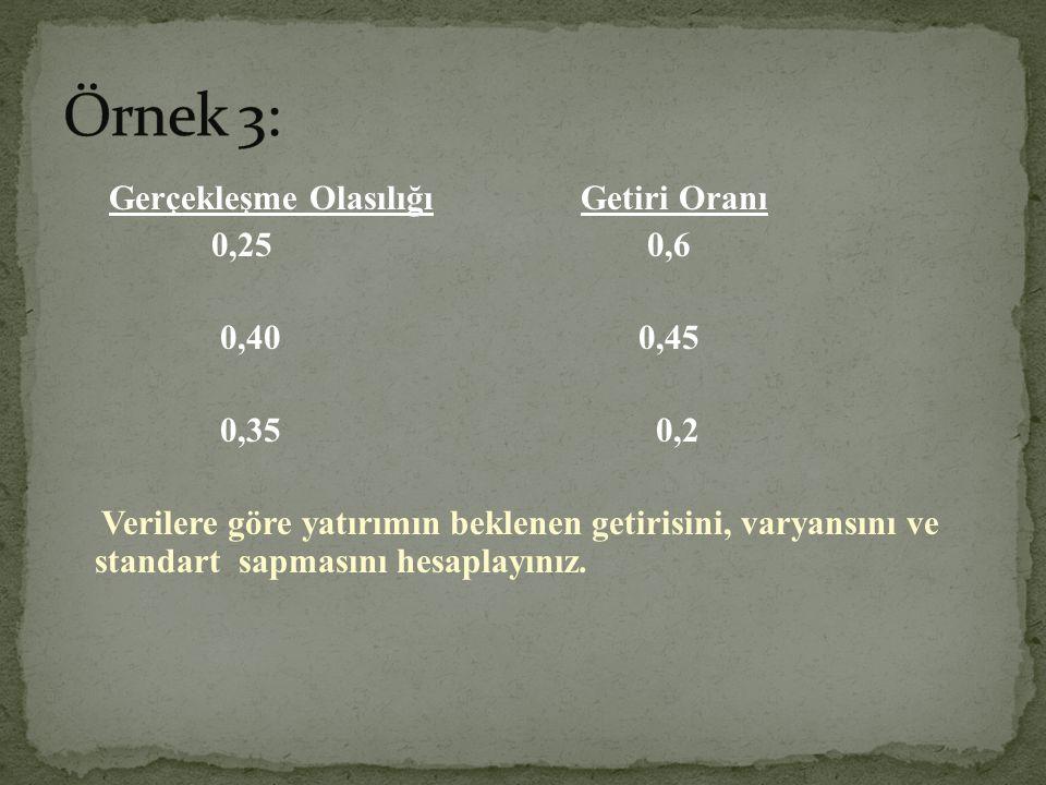 Örnek 3: Gerçekleşme Olasılığı Getiri Oranı. 0,25 0,6.
