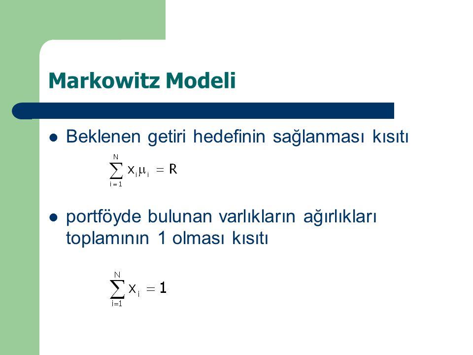 Markowitz Modeli Beklenen getiri hedefinin sağlanması kısıtı