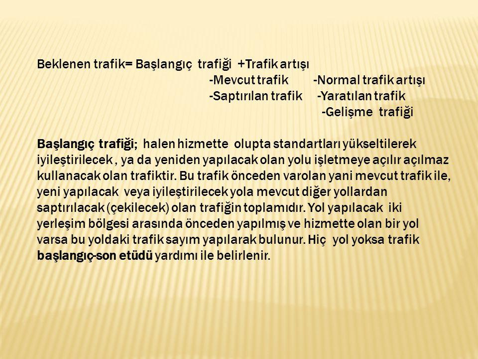 Beklenen trafik= Başlangıç trafiği +Trafik artışı