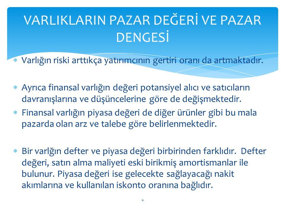 VARLIKLARIN PAZAR DEĞERİ VE PAZAR DENGESİ