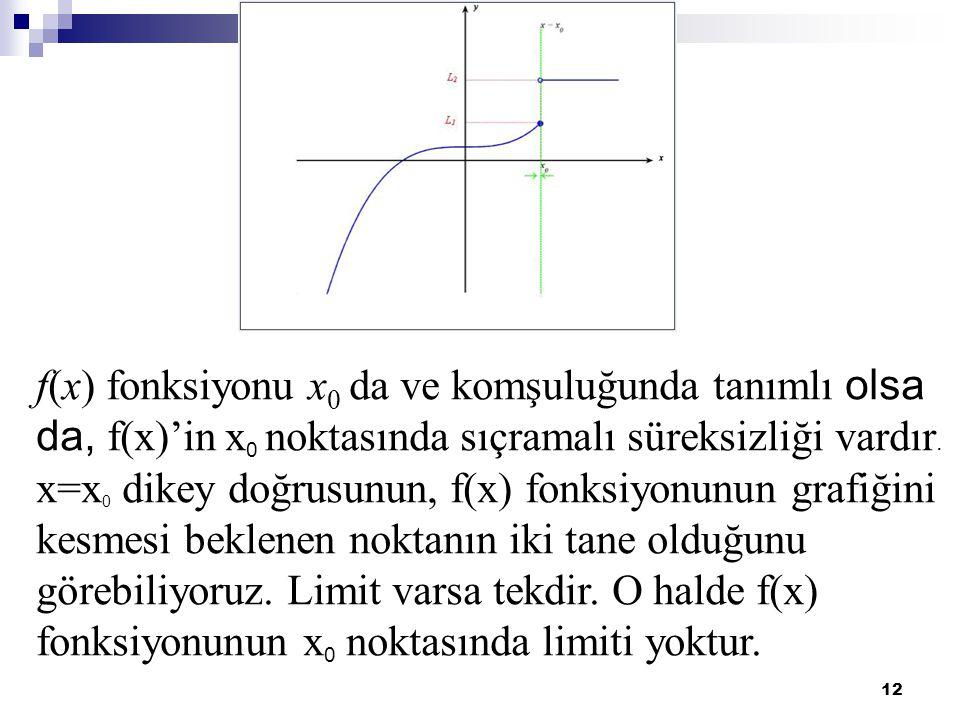 f(x) fonksiyonu x0 da ve komşuluğunda tanımlı olsa da, f(x)'in x0 noktasında sıçramalı süreksizliği vardır.