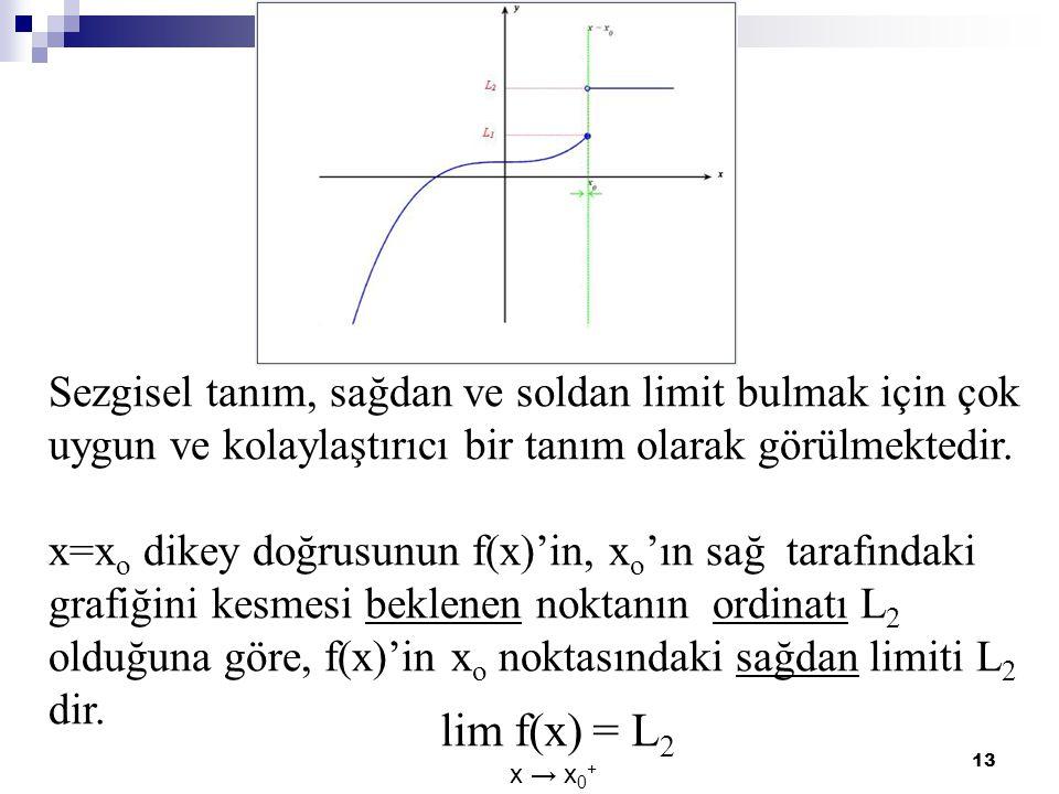 Sezgisel tanım, sağdan ve soldan limit bulmak için çok uygun ve kolaylaştırıcı bir tanım olarak görülmektedir.