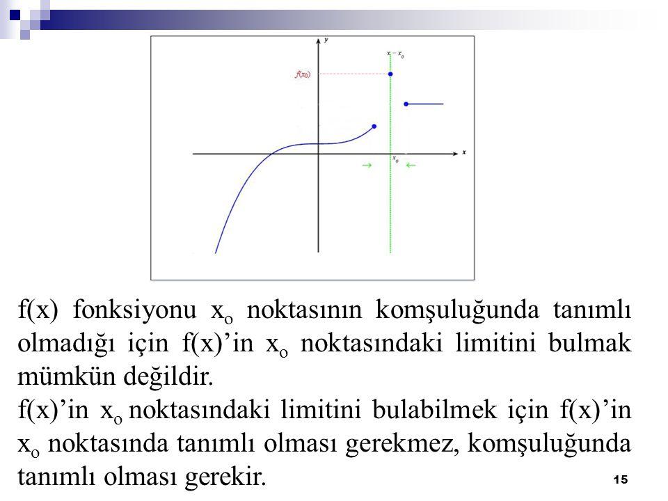 f(x) fonksiyonu xo noktasının komşuluğunda tanımlı olmadığı için f(x)'in xo noktasındaki limitini bulmak mümkün değildir.