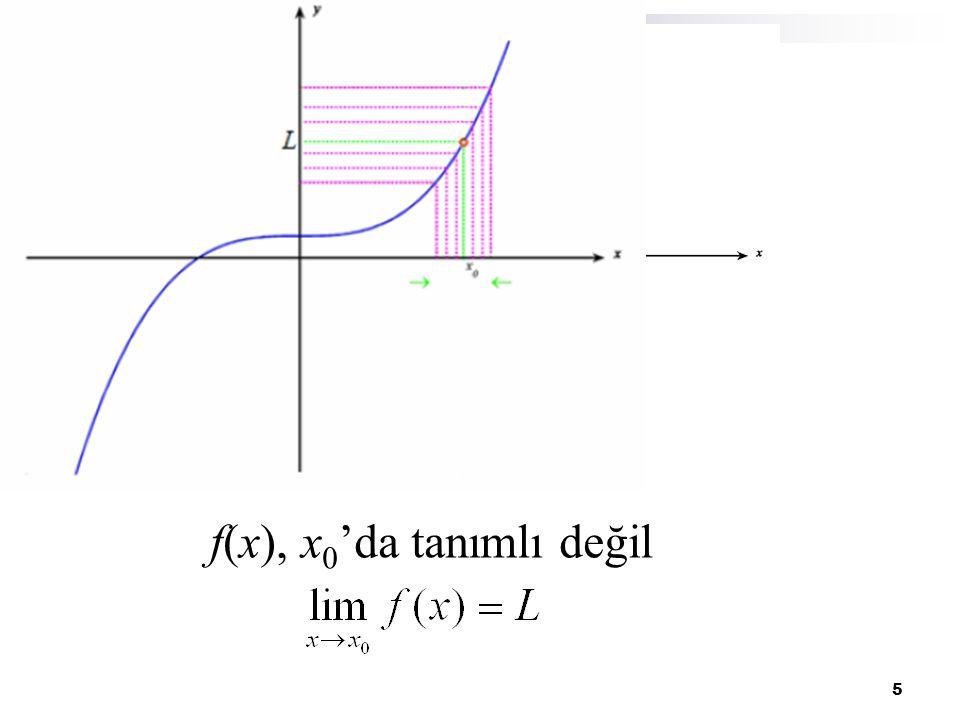 f(x), x0'da tanımlı değil