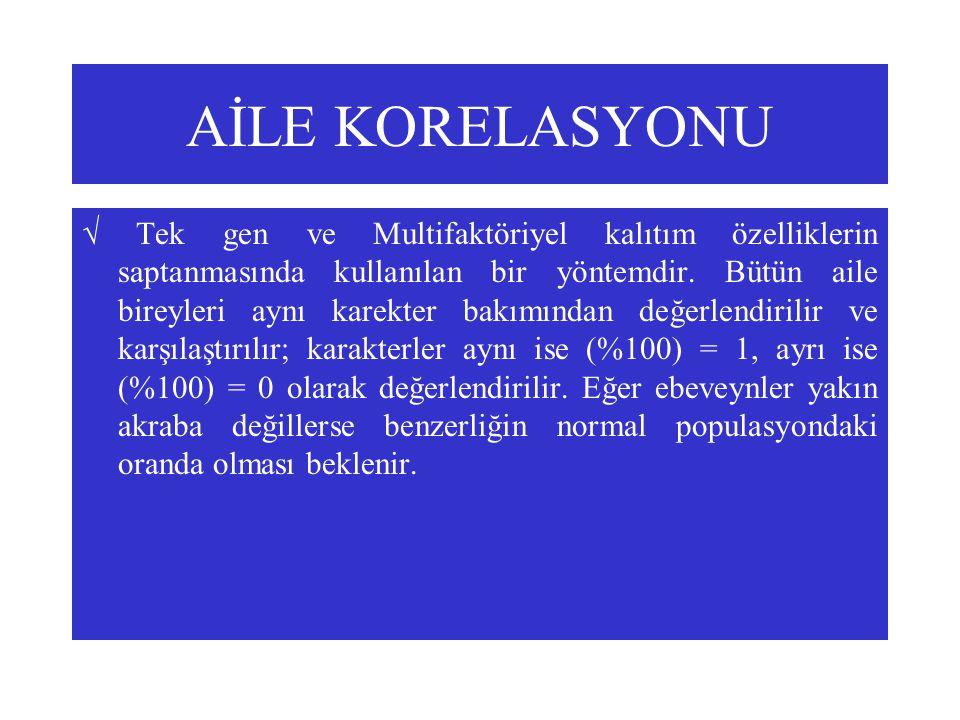 AİLE KORELASYONU