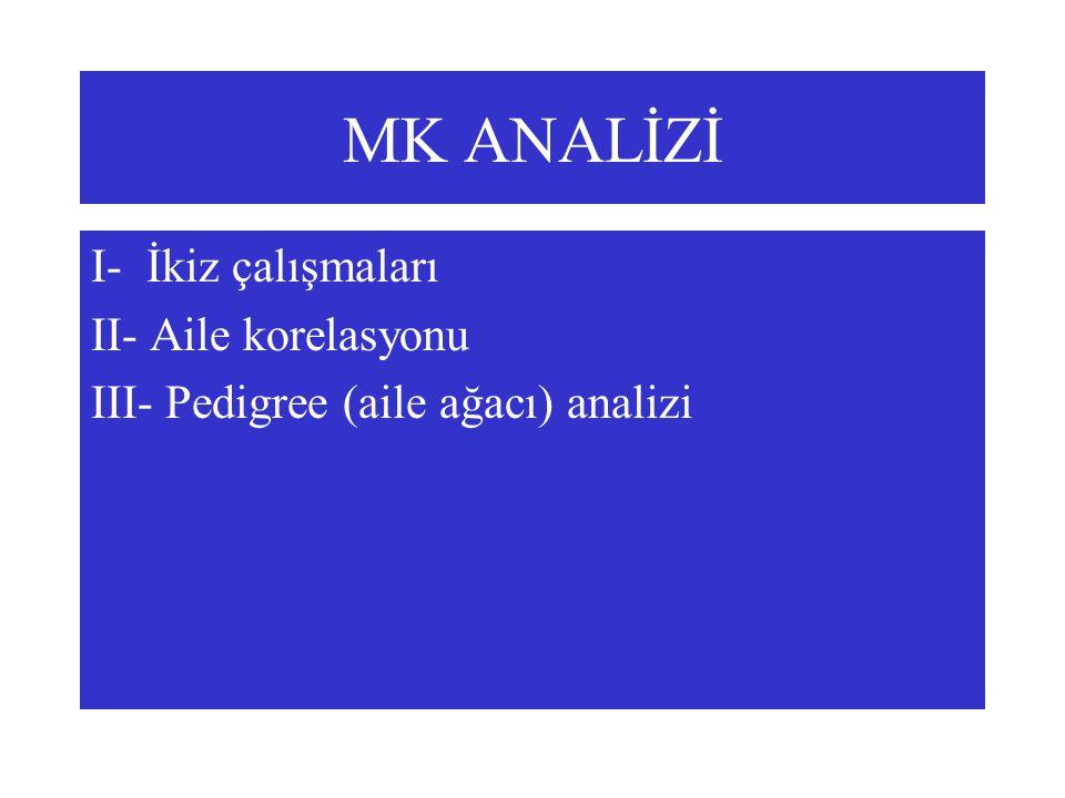 MK ANALİZİ I- İkiz çalışmaları II- Aile korelasyonu