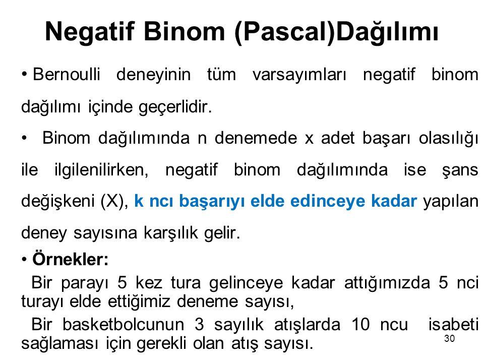 Negatif Binom (Pascal)Dağılımı