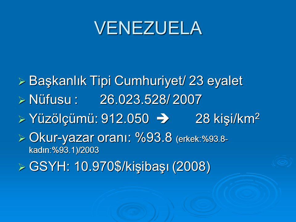 VENEZUELA Başkanlık Tipi Cumhuriyet/ 23 eyalet