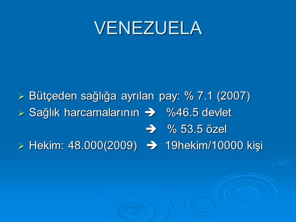 VENEZUELA Bütçeden sağlığa ayrılan pay: % 7.1 (2007)