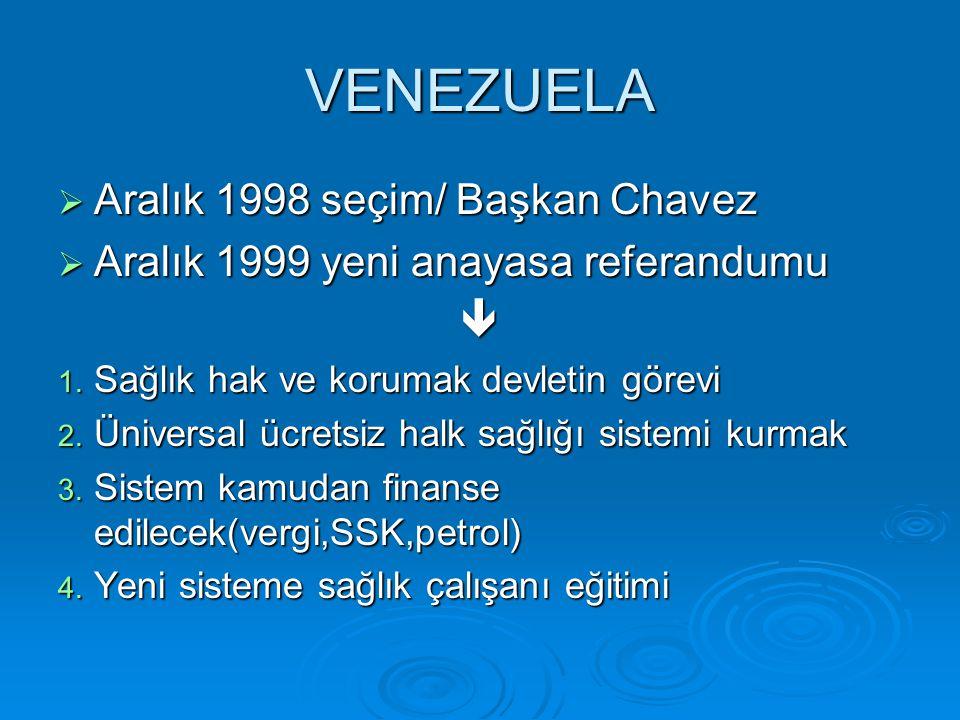 VENEZUELA Aralık 1998 seçim/ Başkan Chavez