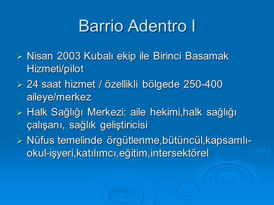 Barrio Adentro I Nisan 2003 Kubalı ekip ile Birinci Basamak Hizmeti/pilot. 24 saat hizmet / özellikli bölgede 250-400 aileye/merkez.