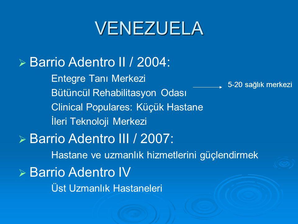 VENEZUELA Barrio Adentro II / 2004: Barrio Adentro III / 2007: