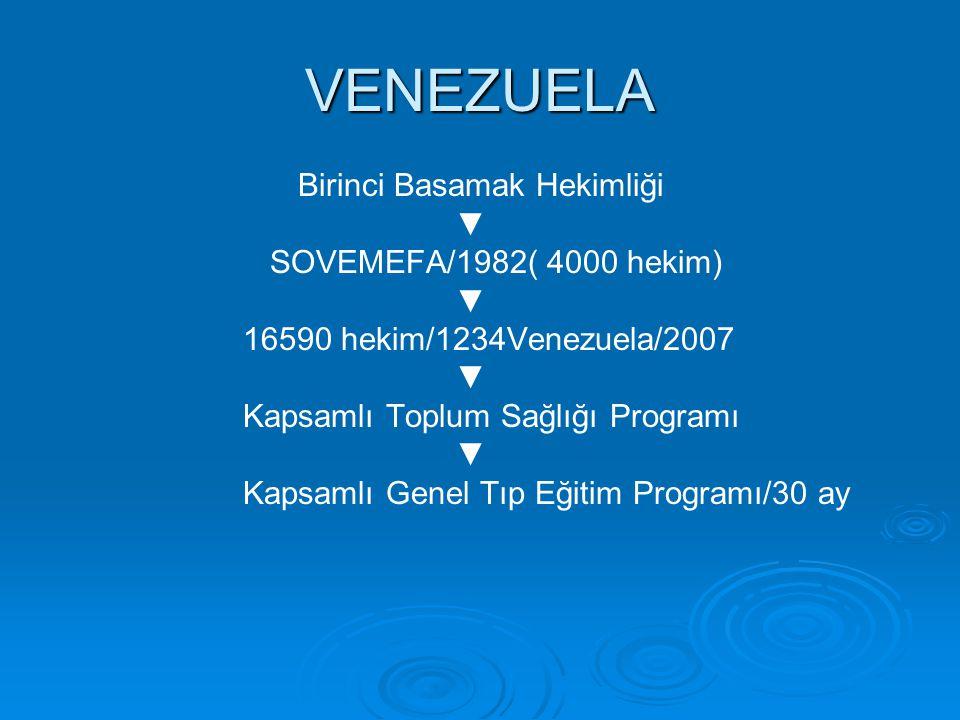 VENEZUELA ▼ SOVEMEFA/1982( 4000 hekim) 16590 hekim/1234Venezuela/2007