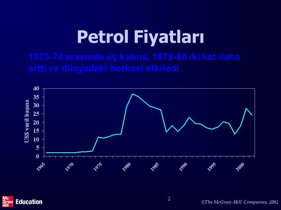 Petrol fiyatındaki bir artış