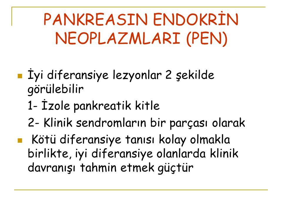 PANKREASIN ENDOKRİN NEOPLAZMLARI (PEN)