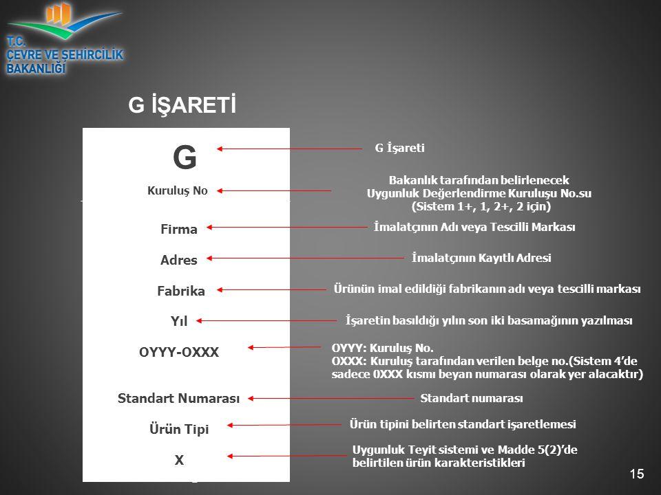 G G İŞARETİ Firma Adres Fabrika Yıl OYYY-OXXX Standart Numarası