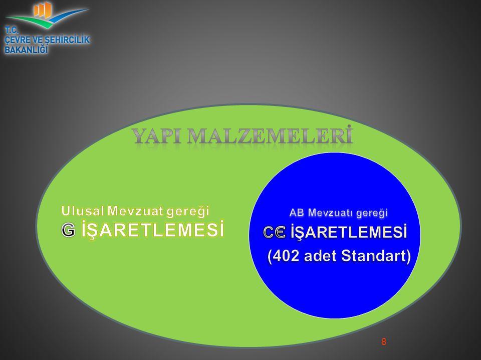 YAPI MALZEMELERİ G İŞARETLEMESİ CЄ İŞARETLEMESİ (402 adet Standart)