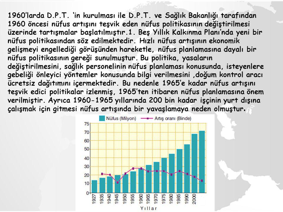 1960'larda D. P. T. 'in kurulması ile D. P. T