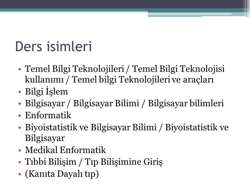 Ders isimleri Temel Bilgi Teknolojileri / Temel Bilgi Teknolojisi kullanımı / Temel bilgi Teknolojileri ve araçları.
