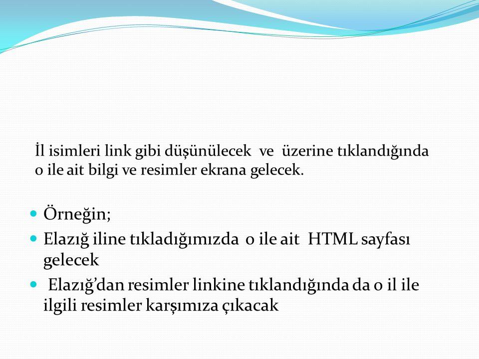 Elazığ iline tıkladığımızda o ile ait HTML sayfası gelecek