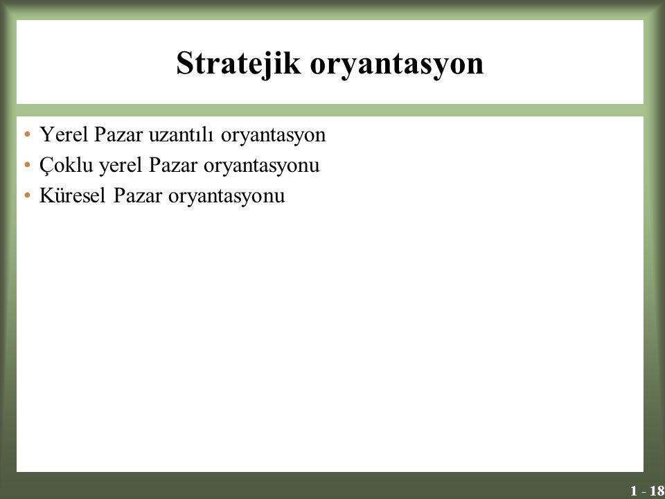 Stratejik oryantasyon