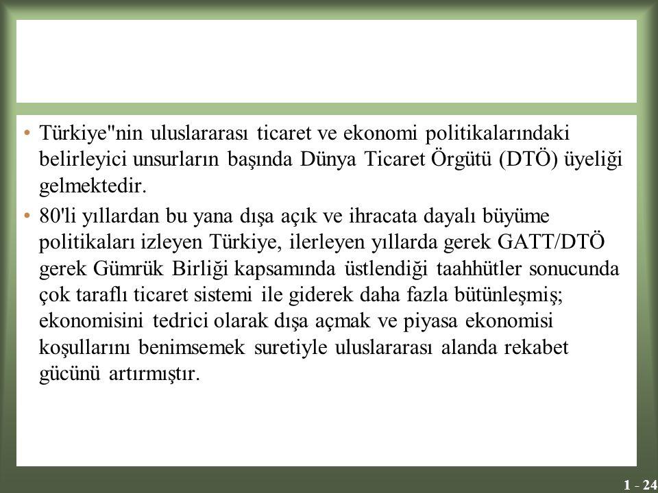 Türkiye nin uluslararası ticaret ve ekonomi politikalarındaki belirleyici unsurların başında Dünya Ticaret Örgütü (DTÖ) üyeliği gelmektedir.