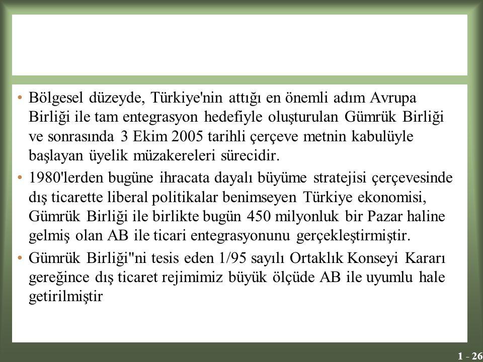 Bölgesel düzeyde, Türkiye nin attığı en önemli adım Avrupa Birliği ile tam entegrasyon hedefiyle oluşturulan Gümrük Birliği ve sonrasında 3 Ekim 2005 tarihli çerçeve metnin kabulüyle başlayan üyelik müzakereleri sürecidir.