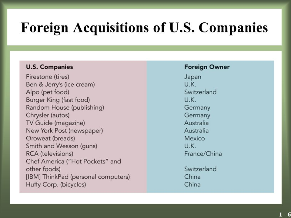 Foreign Acquisitions of U.S. Companies