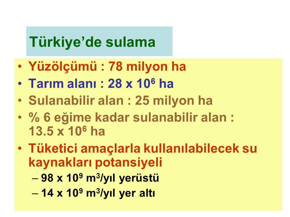 Türkiye'de sulama Yüzölçümü : 78 milyon ha Tarım alanı : 28 x 106 ha