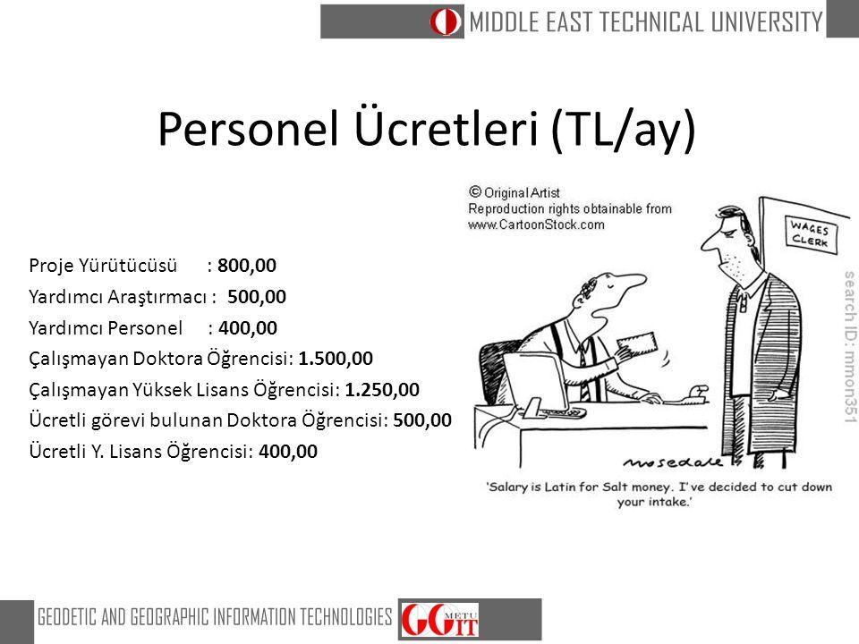 Personel Ücretleri (TL/ay)