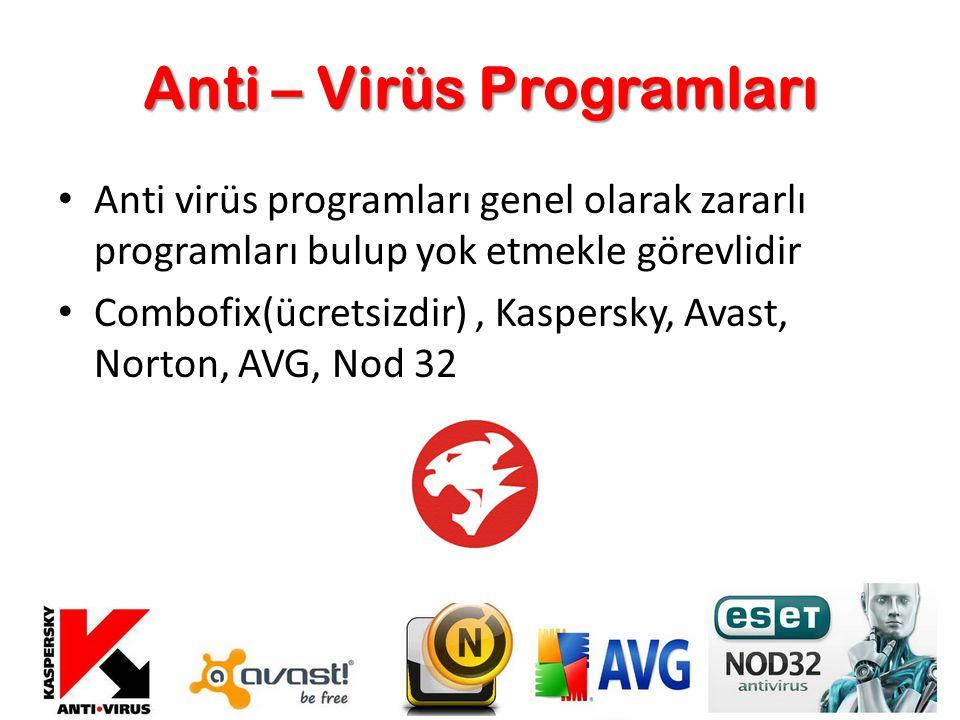 Anti – Virüs Programları