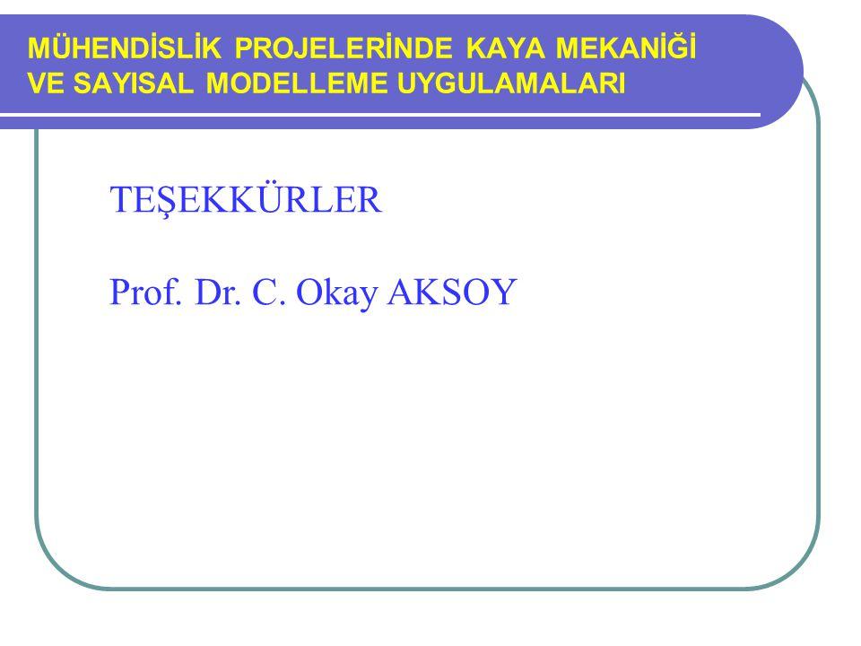 TEŞEKKÜRLER Prof. Dr. C. Okay AKSOY