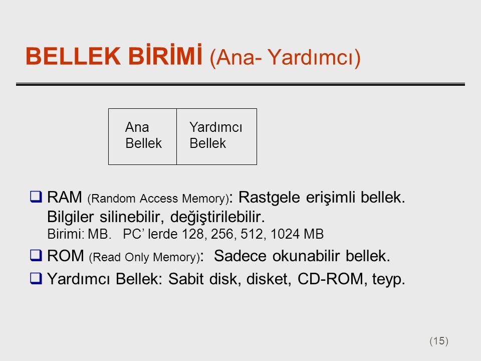 BELLEK BİRİMİ (Ana- Yardımcı)