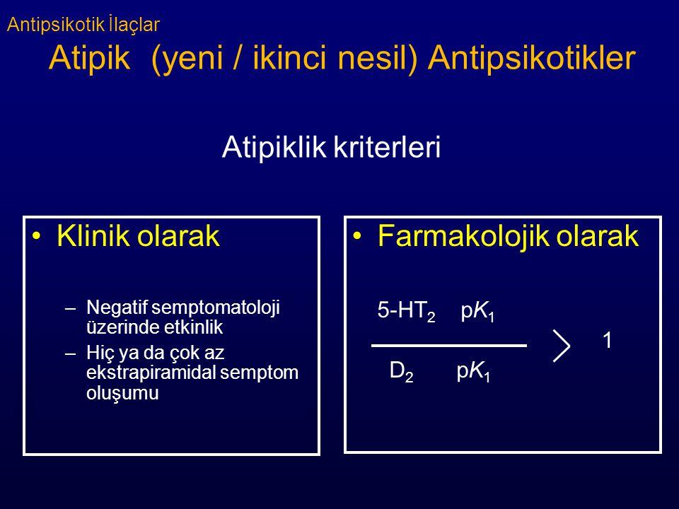 Klinik olarak Farmakolojik olarak 5-HT2 pK1 1 D2 pK1