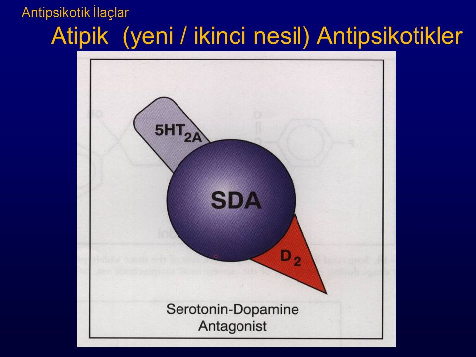 Antipsikotik İlaçlar Atipik (yeni / ikinci nesil) Antipsikotikler