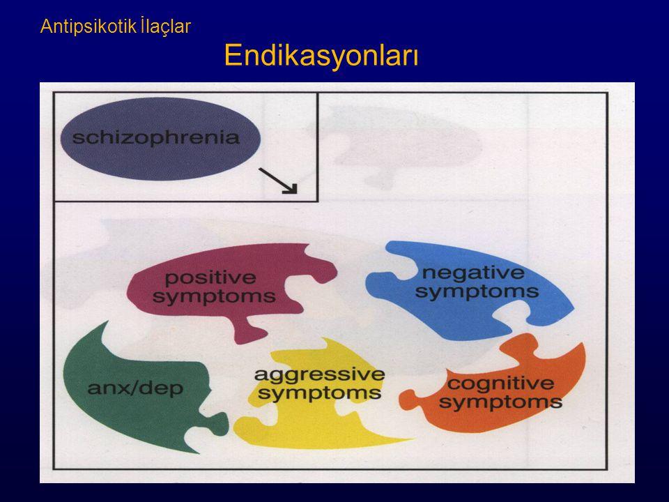 Antipsikotik İlaçlar Endikasyonları