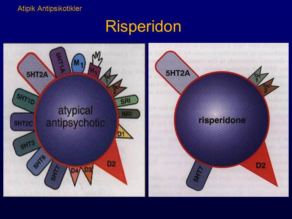Atipik Antipsikotikler Risperidon