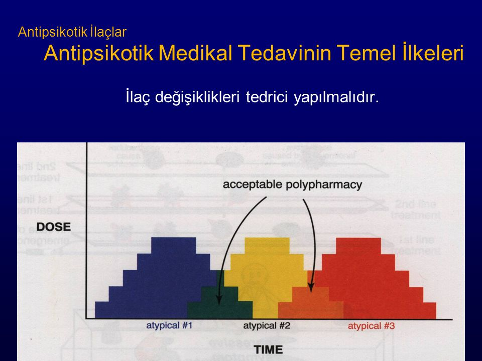 Antipsikotik İlaçlar Antipsikotik Medikal Tedavinin Temel İlkeleri