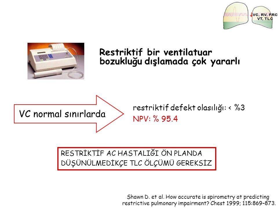 Restriktif bir ventilatuar bozukluğu dışlamada çok yararlı