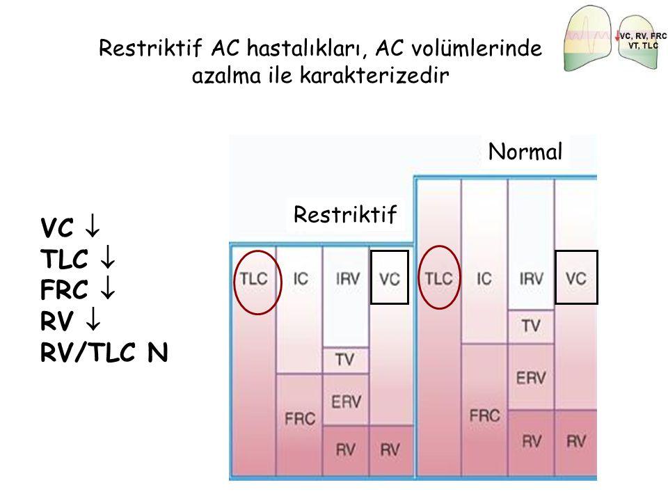 Restriktif AC hastalıkları, AC volümlerinde azalma ile karakterizedir