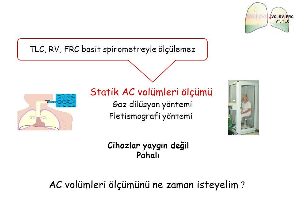 Statik AC volümleri ölçümü Gaz dilüsyon yöntemi