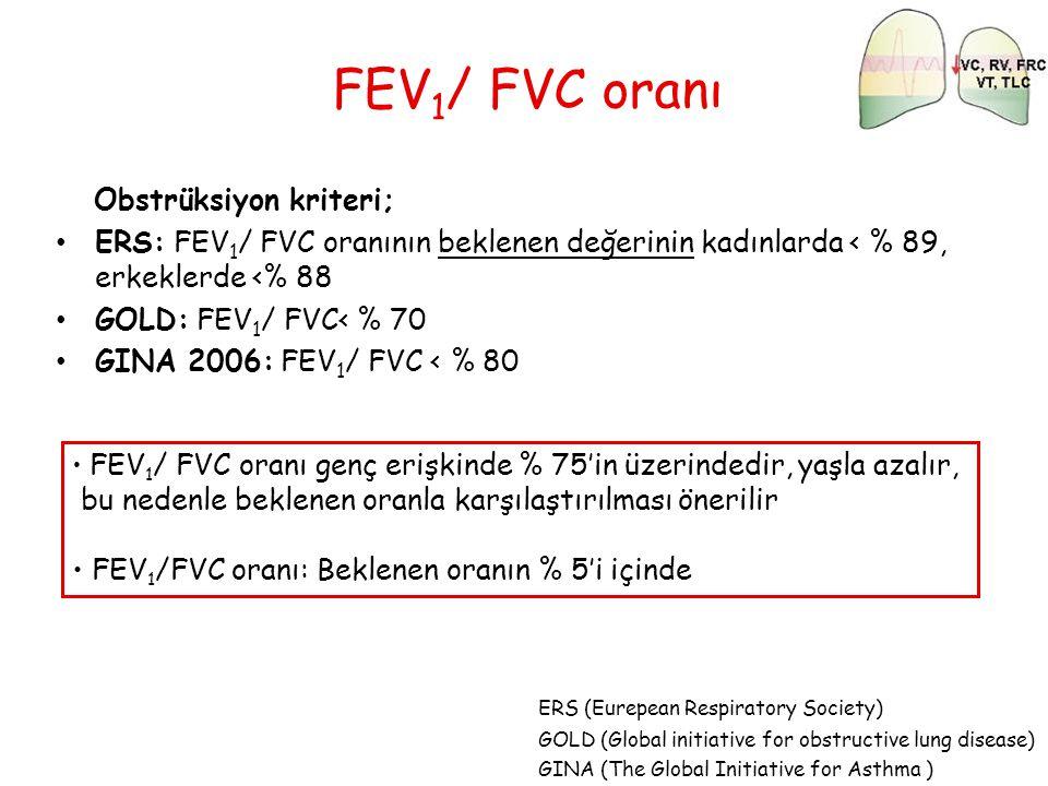 FEV1/ FVC oranı Obstrüksiyon kriteri;